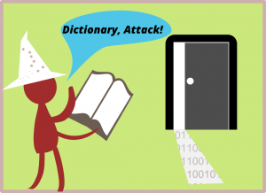 dictionary attack